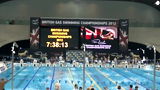 Et hurtigt view rundt i den olympiske svømmearena i London